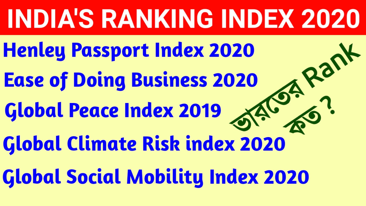 INDIA'S RANKING IN ALL DIFFERENT INDEX 2020