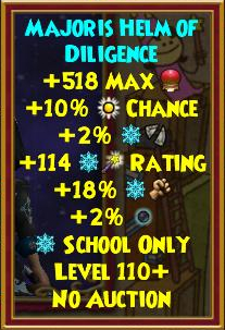 Wizard101 Best Level 110+ Gear - Rasputin (The Rat) Drops