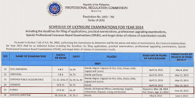 PRC target release date of May 2014 NLE results