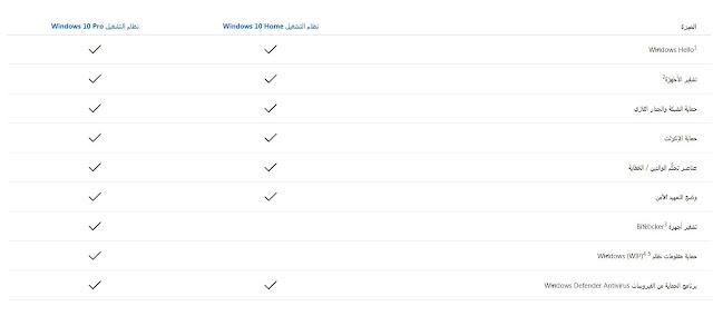 تحميل Download Windows 10 Pro x64 + الكراك مجانا لسنة 2020