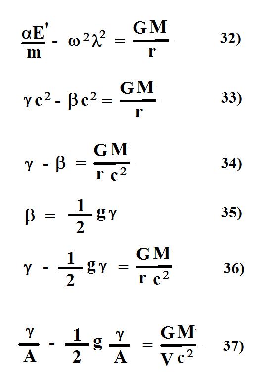 GM Jackson Physics and Mathematics: Warp Drive Mathematics