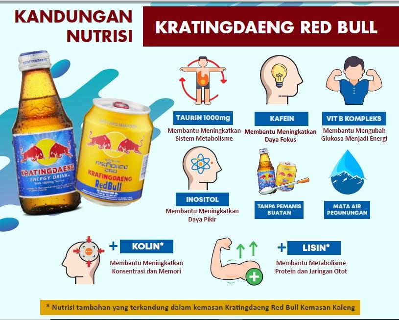 Kandungan Nutrisi Kratingdaeng