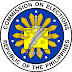 P160-M allotted for May 2019 poll supplies