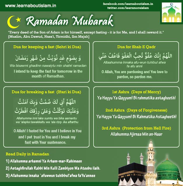 Ramadan Dua  - Iftar Dua, Sehri Dua, 1st, 2nd , 2rd Ashra Dua