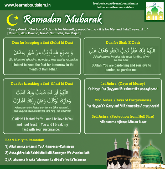 Ramadan Dua to read during Roza