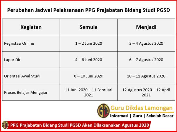 PPG Prajabatan Bidang Studi PGSD Akan Dilaksanakan Agustus 2020