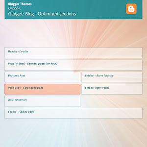 Emplacement optimisé Widget Blog - Layouts V3 (Emporio)