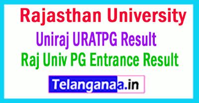 Raj University PG Entrance Result