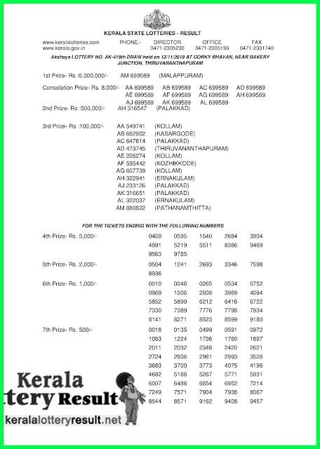 Kerala Lottery Result 13-11-2019 Akshaya AK-419 Lottery Result-keralalotteryresult.net