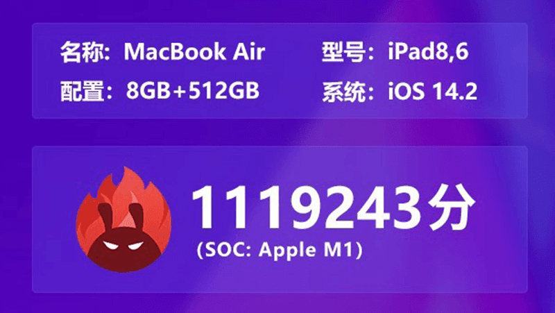 Apple's new MacBook Air with M1 chip scores 1,119,243 at AnTuTu