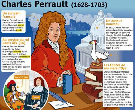 Resultado de imagen para charles perrault biographie