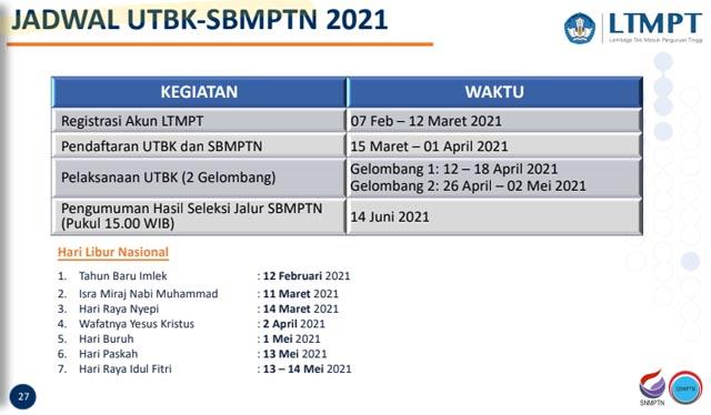 Jadwal UTBK SBMPTN 2021