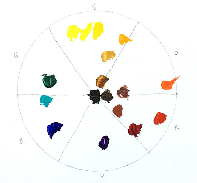 oil color palette mapped to color wheel