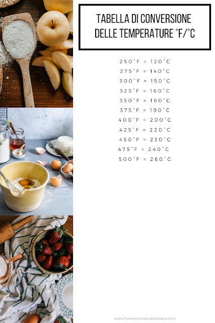 Tabella di conversione delle temperature °F/°C