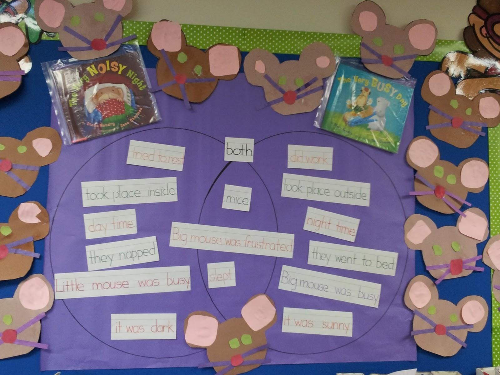 Chalk Talk A Kindergarten Blog The Very Noisy Night