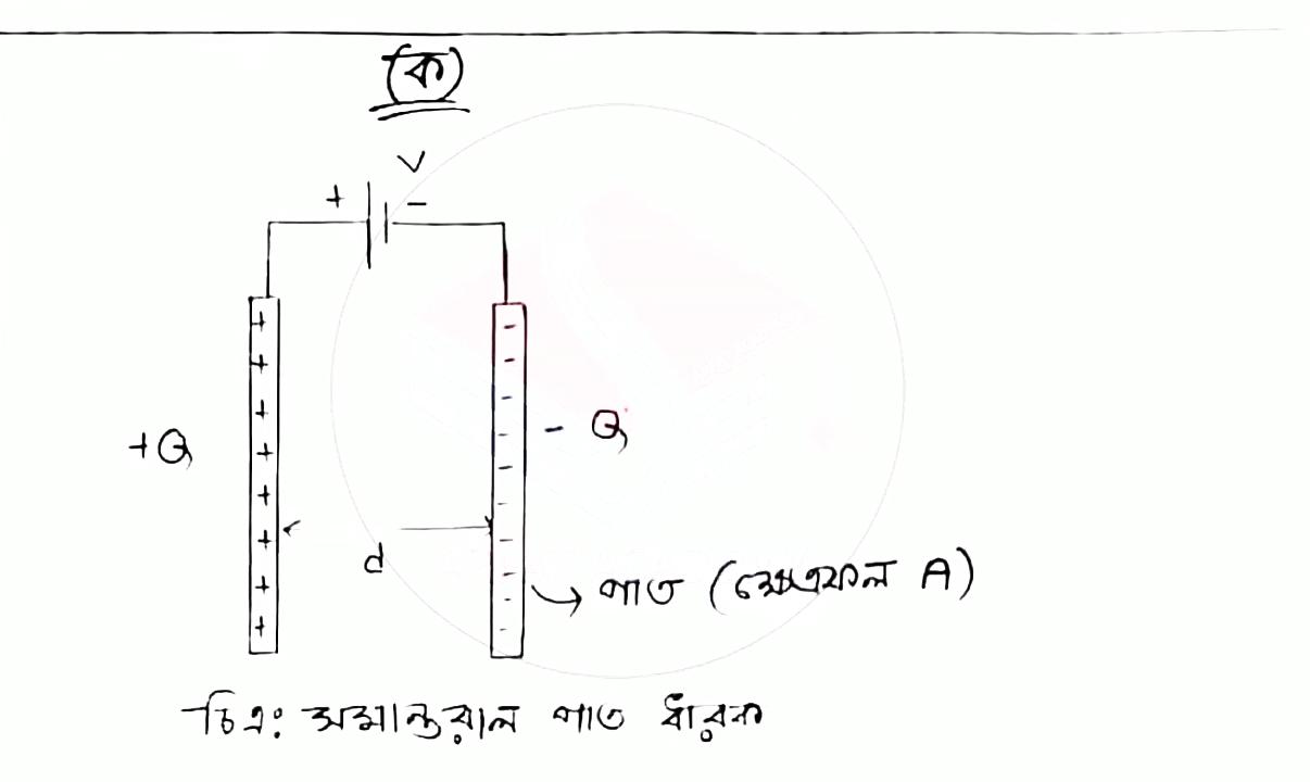 এইচএসসি সপ্তম সপ্তাহের অ্যাসাইনমেন্ট উত্তর ২০২২ পদার্থবিজ্ঞান, HSC 7th week physics assignment solution 2022, এইচএসসি সপ্তম সপ্তাহের এসাইনমেন্ট সমাধান ২০২২ পদার্থবিজ্ঞান, HSC 7th week physics assignment question and solution, এইচএসসি ৭ম সপ্তাহের পদার্থবিজ্ঞান এসাইনমেন্ট উত্তর, এইচএসসি ৭ম সপ্তাহের পদার্থবিজ্ঞান এসাইনমেন্ট প্রশ্ন, HSC 7th week physics assignment question, এইচএসসি ৭ম সপ্তাহের অ্যাসাইনমেন্ট সমাধান পদার্থবিজ্ঞান, HSC 7th week physics assignment solution, এইচএসসি ৭ম সপ্তাহের অ্যাসাইনমেন্ট পদার্থবিজ্ঞান উত্তর, এইচএসসি পদার্থবিজ্ঞান অ্যাসাইনমেন্ট ২০২২, HSC 7th week physics assignment answer,