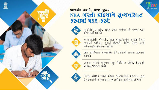 ''One Nation, One Test'' Common Eligibility Entrance Test
