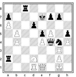 Posición de la partida de ajedrez Jacques Mieses - Isidor Gunsberg (Montecarlo, 1902)