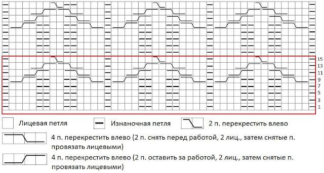 shema-uzora | shema-ўzoru | shema-vіzerunka | shablon-dizaini