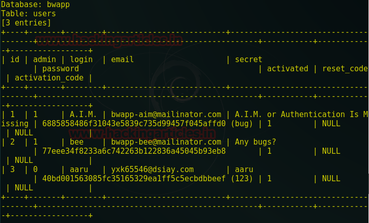 Exploiting Form Based Sql Injection using Sqlmap