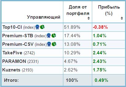 https://1.bp.blogspot.com/-x-kOralsWTM/WLxCGKd8VHI/AAAAAAAAD1o/ImJp-jlLuMkB3uQlwa-4BDJAtGDilpJHQCLcB/s1600/%25D0%259E%25D1%2582%25D1%2587%25D0%25B5%25D1%2582%2B2017-03-05.png