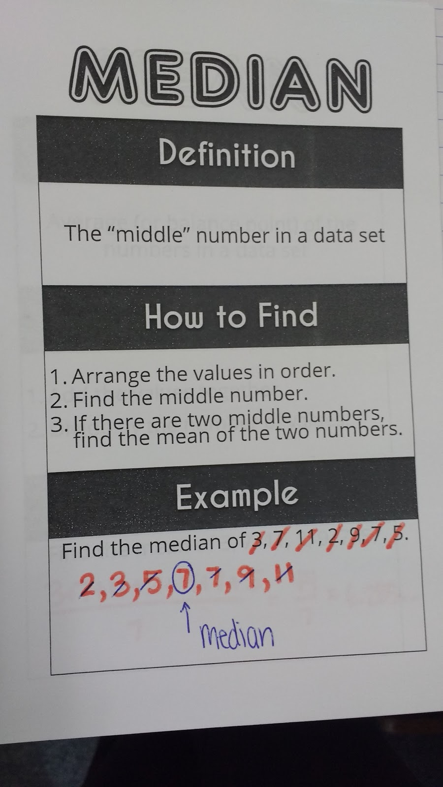 Notes For Finding Mean:
