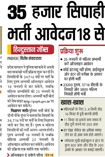 Huge Opening (34,716 Jobs) : Uttar Pradesh Police Constable Recruitment 2016