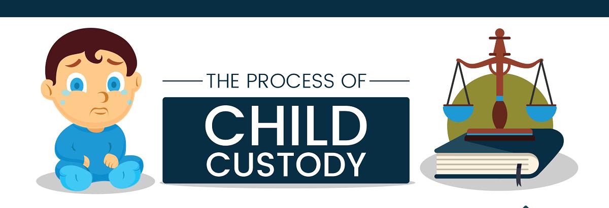 子女撫養權 - 應爭取獨有撫養權或是共同撫養權?