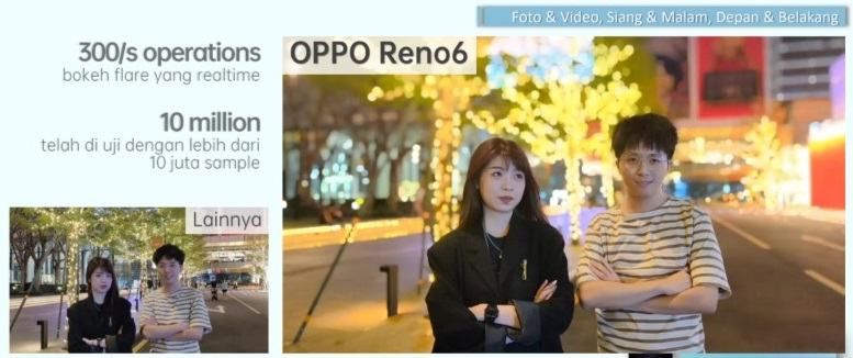 Fitur Unggulan OPPO Reno6 : Bokeh Flare Portrait Video Fitur kamera