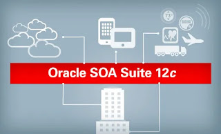 Service Component Architecture within SOA Composite Applications