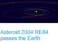 http://sciencythoughts.blogspot.com/2020/03/asteroid-2004-re84-passes-earth.html