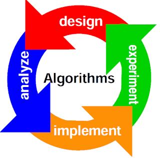 Belajar Algoritma dan Pemrograman