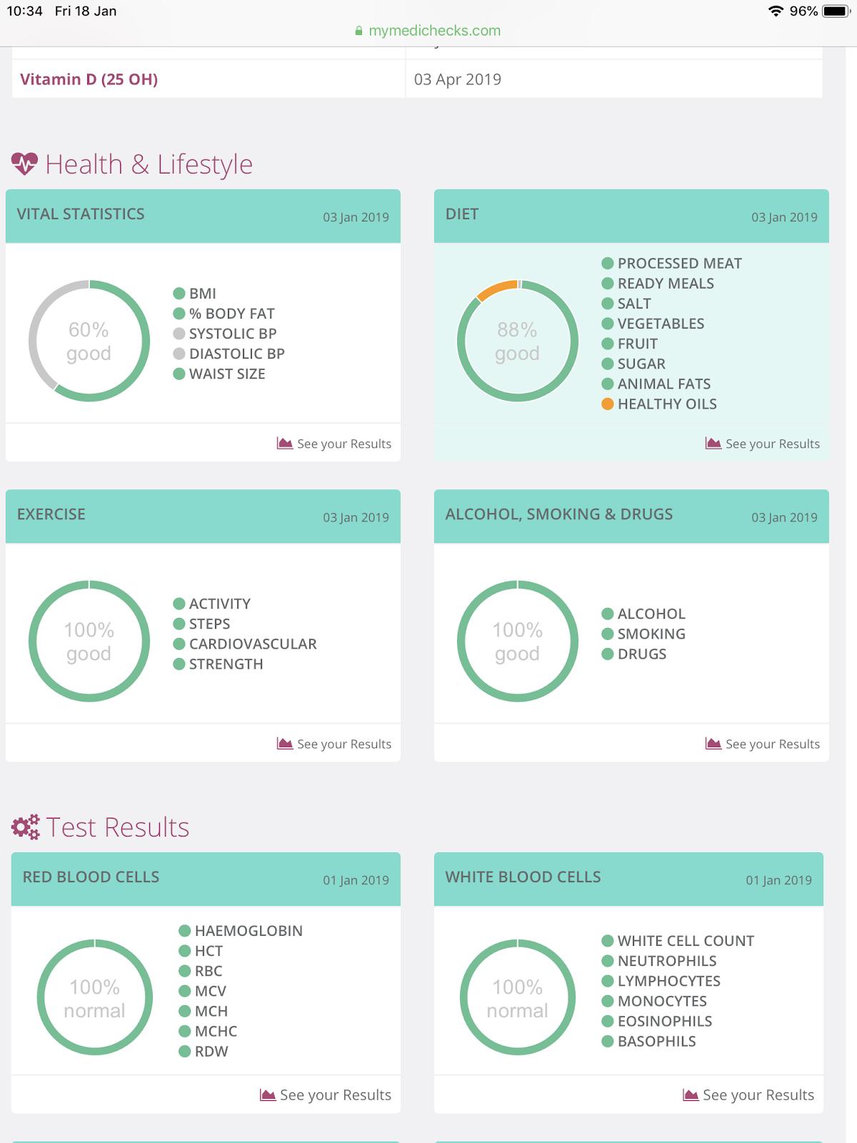 medichecks test screening
