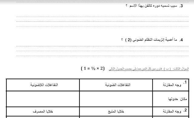 الفصل الدراسي الأول نموذج امتحان قصير أحياء للصف الحادي عشر