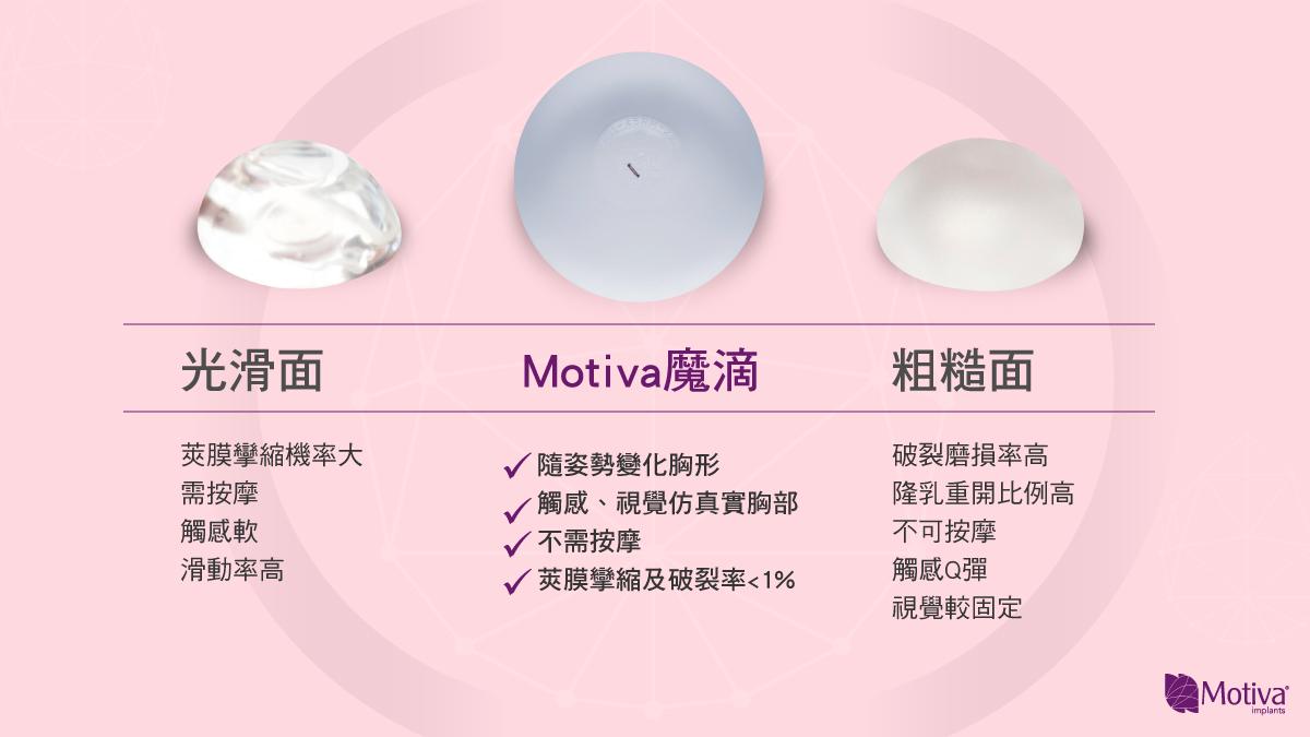 【Motiva波力媚-俗稱魔滴隆乳】做完隆乳手術不能趴睡? | MOTIVA波力媚臺灣