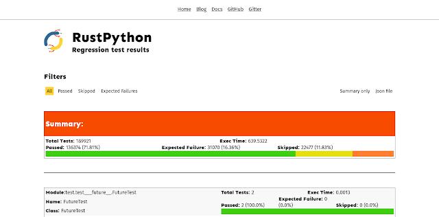 ความเข้ากันได้ RustPython กับ CPython