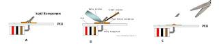 Pemotongan kaki Komponen