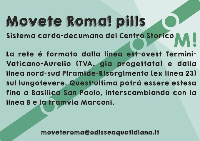 Movète Roma Pillola, numero 19: Cardo e Decumano