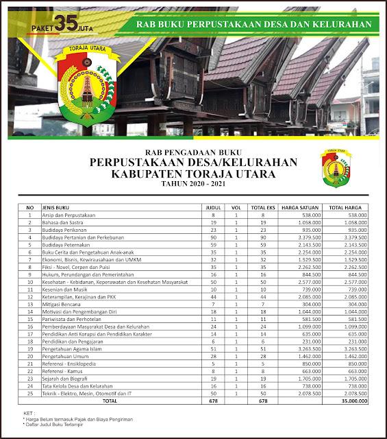 Contoh RAB Pengadaan Buku Perpustakaan Desa Kabupaten Toraja Utara Provinsi Sulawesi Selatan Paket 35 Juta
