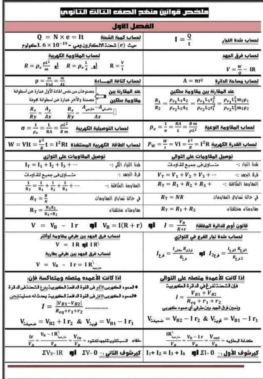 بالصور: قوانين الفيزياء في 5 ورقات للصف الثالث الثانوي 1