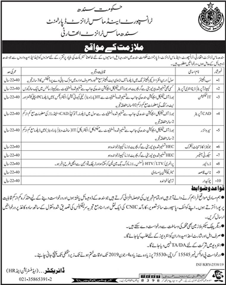 P.O Box 15545 Govt of Sindh Jobs