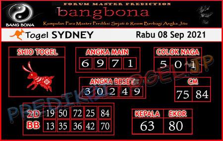 Prediksi Bangbona Sydney Rabu 08 September 2021