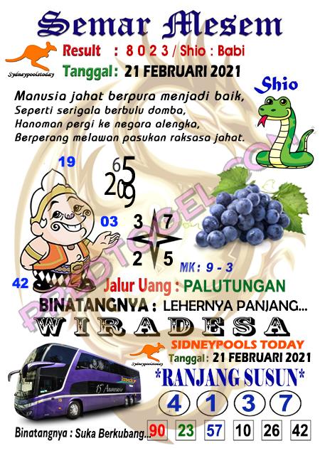 Syair Semar Mesem Sdy Minggu 21 Februari 2021