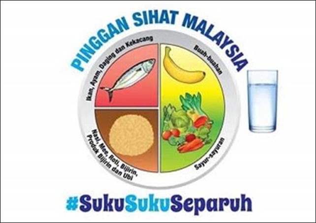 Diet Menjaga Kesihatan Makan Suku Suku Separuh Pinggan, Boleh Turun Berat Badan
