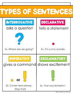 Types of sentences anchor charts are a visual when teaching about interrogative, exclamatory, imperative, and declarative sentences.