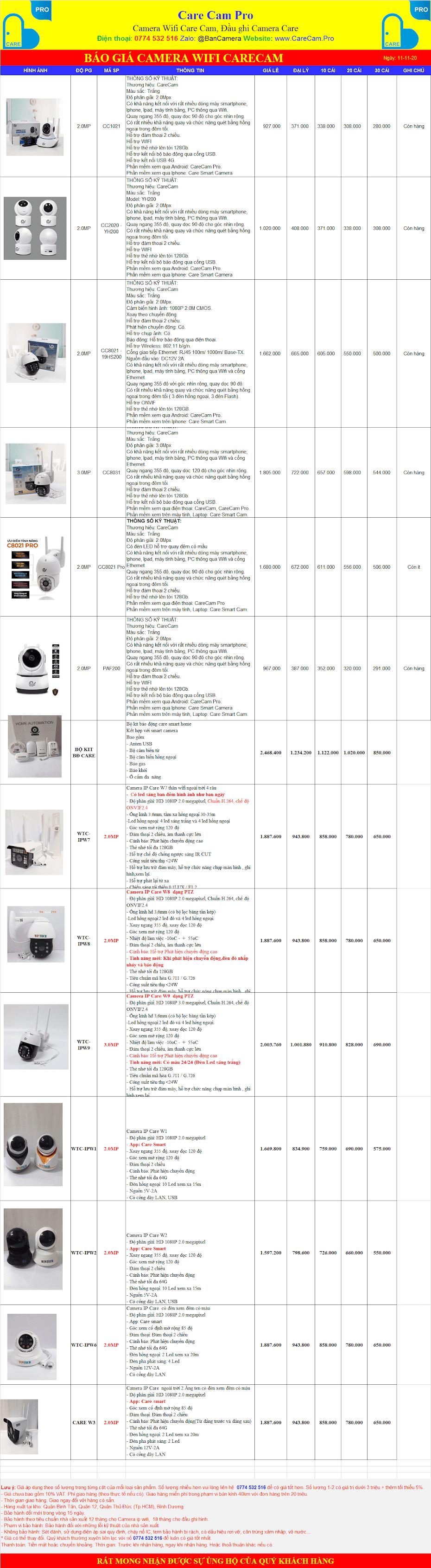 Bảng giá Camera Care Cam - Care Cam Pro