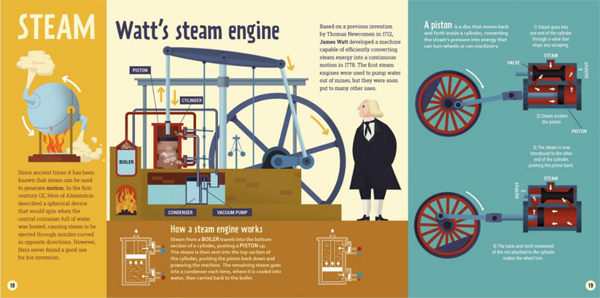 Steam details from the Discovering Energy Child's book