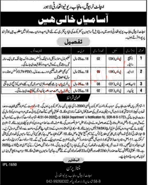 Punjab Revenue Authority Govt Jobs 2020