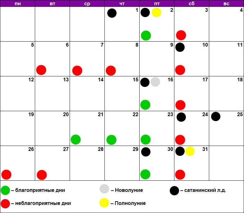 Лунный календарь маникюра, педикюра и наращивания ногтей октябрь 2020