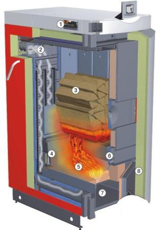 Calderas de le a calderas de gas for Calderas de lena para radiadores de agua